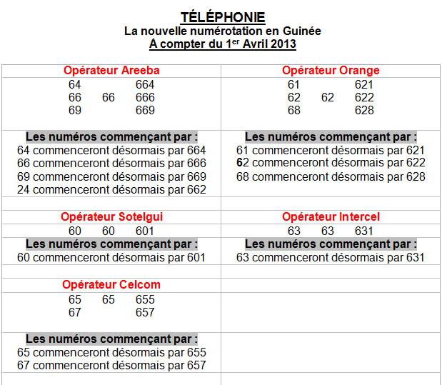 Telephonie_Nouveaux